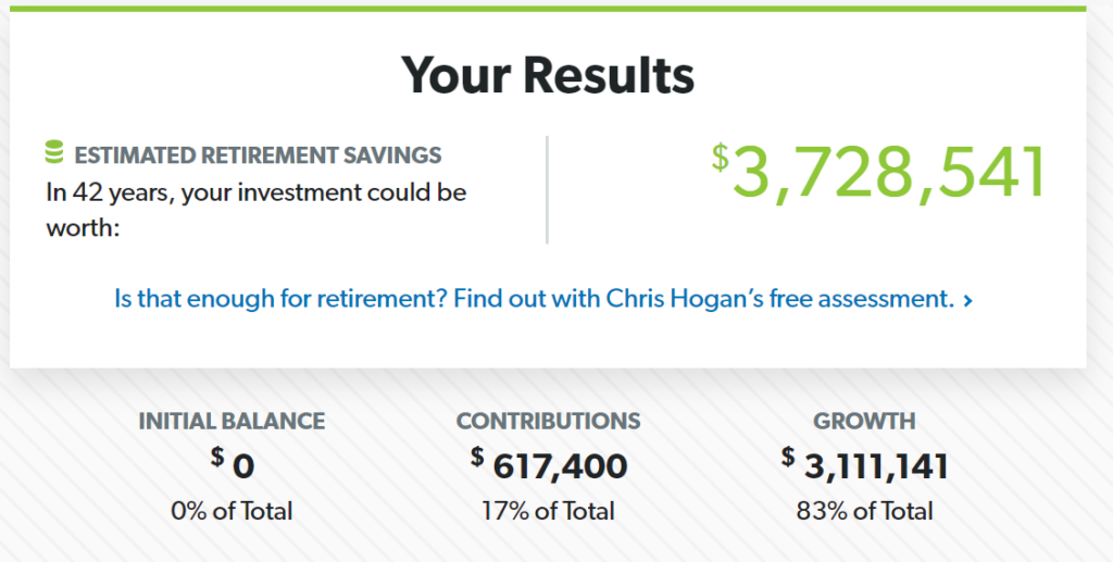 Earning too much money in retirement