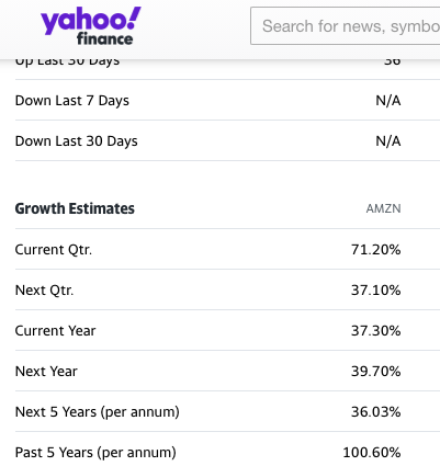 AMZN - Growth estimates for the next 5 years