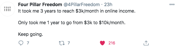 Four Pillar Freedom Income over Time
